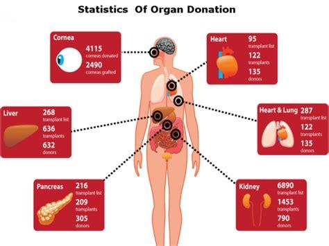 2014 best hospitals for liver transplants picture 13