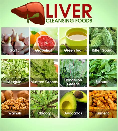 liver cleansing vegetables picture 3