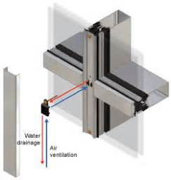 fire resistant joint systems picture 15