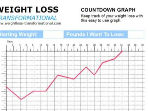 free weight loss anaylysis picture 11