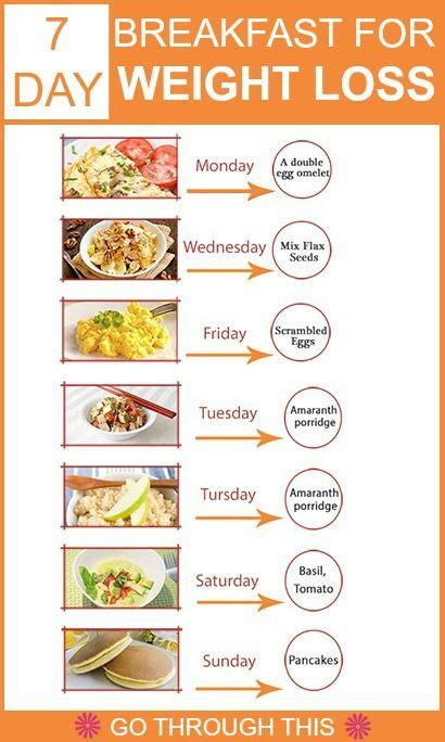 weight loss vegetarian diet picture 1