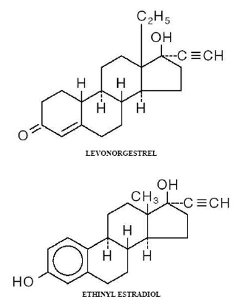 levonorgestrel / ethinyl estradiol picture 3