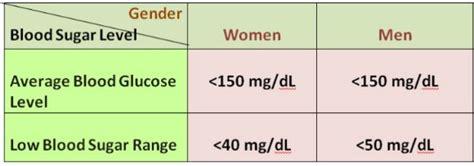 diabetis diet picture 2