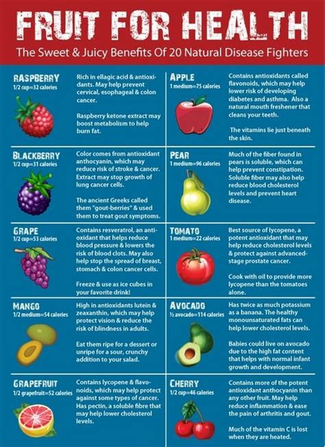 fruits to cleanse your body picture 11