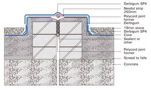expansion joints picture 1
