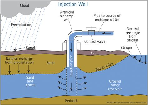 what is microbial enhanced oil recovery picture 11