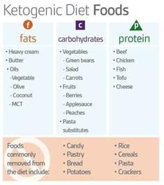 diet recepies picture 11
