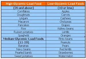 glycemicimpact diet picture 10