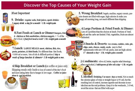 free weight loss diet plan picture 5