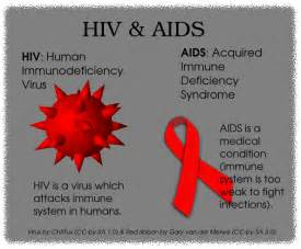 hiv pictures picture 9