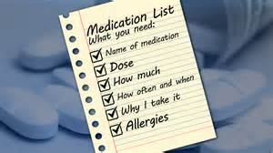 i need a list of all medications that picture 1