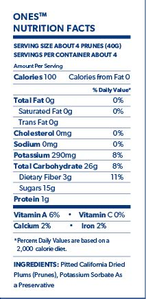 wolf dietary and nutritional requirements picture 9