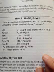 how to read thyroid test levels picture 3