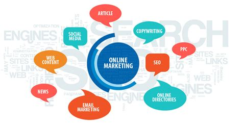 online business marketing picture 9