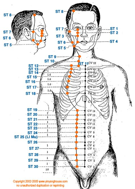 how to treat bladder spasms with tong ren picture 5