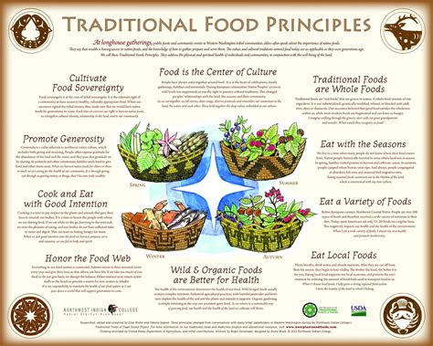 american indian diet picture 10