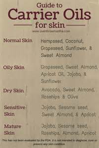 best carrier oil for firming the skin picture 7