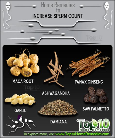 testosterone booster increase sperm count picture 7