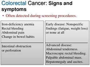 symptems of colon cancer picture 17