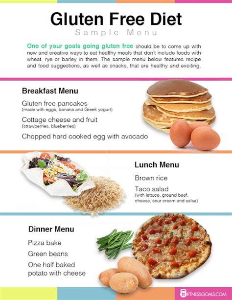 wheat belly diet food list picture 10