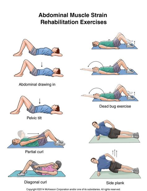 ab muscle exercise picture 9