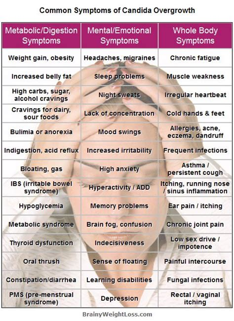 weight loss symptoms picture 14