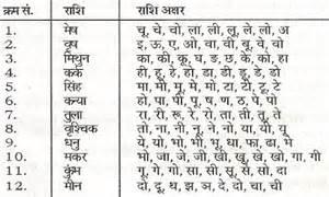 kidni stone solution information ayurvedic marathi picture 1