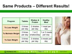 2 shake a day diet picture 5