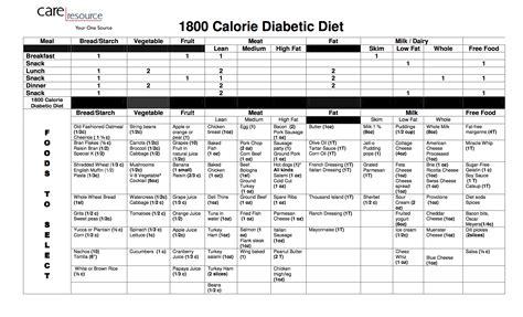 1800 calorie diabetic diets picture 2