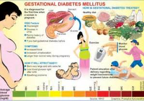 diabetic diets pregnancy picture 6