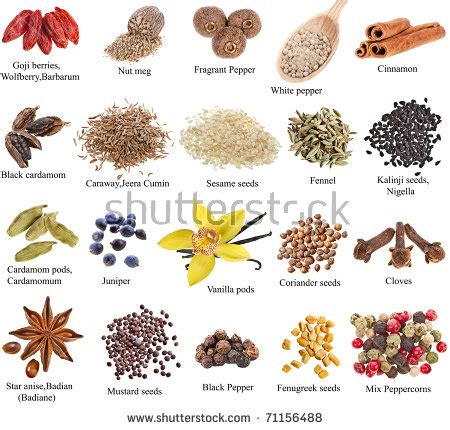 list of jamaican herbs for nerve and muscle picture 9