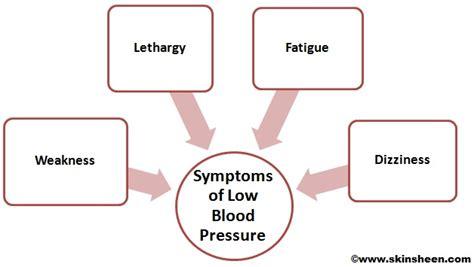 Symptoms of blood pressure picture 13