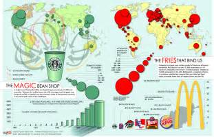 american influence on global health picture 10