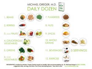 holistic diet picture 6