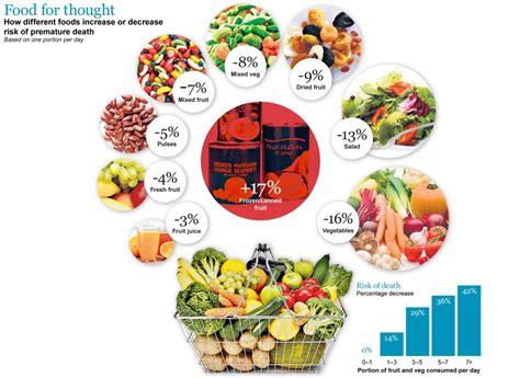 diabetic healthy food diet picture 5