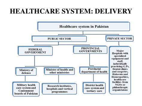 deaconness health care systems picture 6