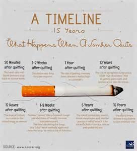 stop smoking nausea picture 17
