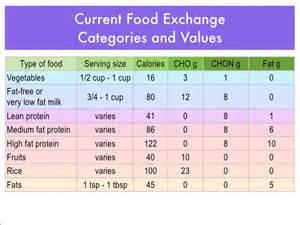 diabetic food plan picture 15