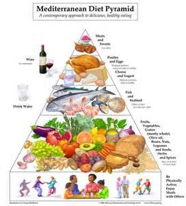 mediterania diet picture 7