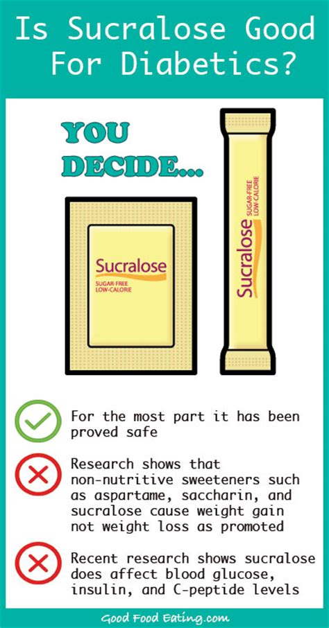 will splenda affect the bladder picture 5