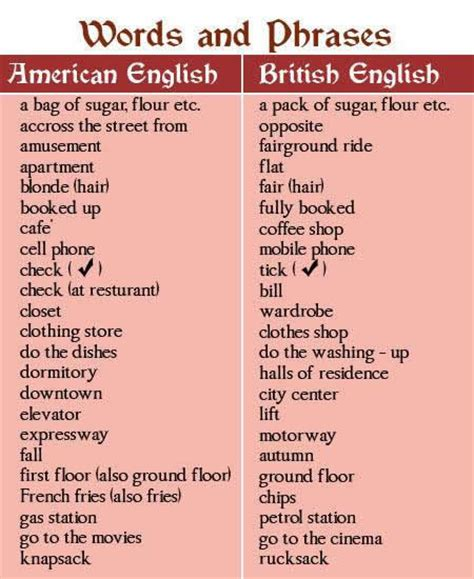 warts and all phrase british picture 1