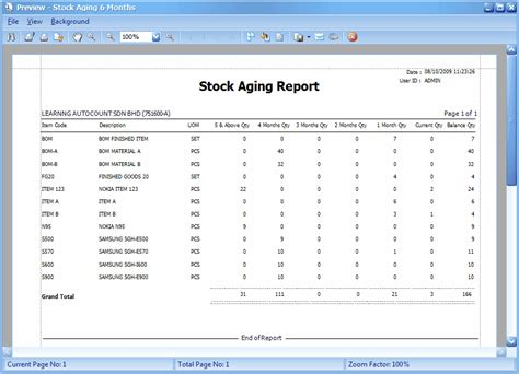 aging product report on msn picture 1