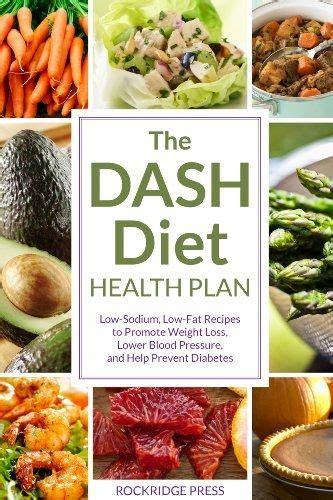 dash diet lowers blood pressure picture 18