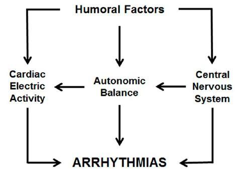 central hypothyroidism picture 7