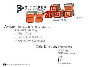 High blood pressure beta blocker picture 19