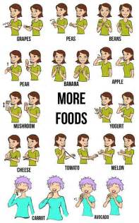 asl sign for diet picture 2