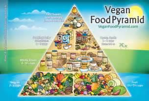vegan diet picture 18