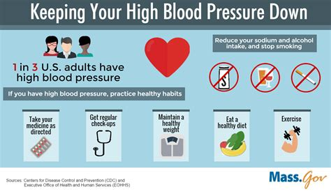 High blood pressure and labor law picture 11