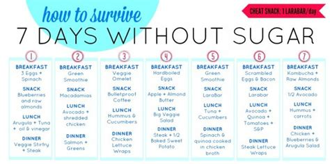 sugar free diet picture 3