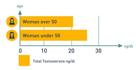 what is total testosterone blood test picture 5